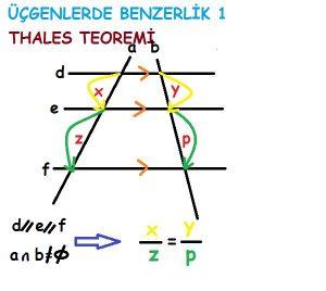 Thales Benzerlik teoremi